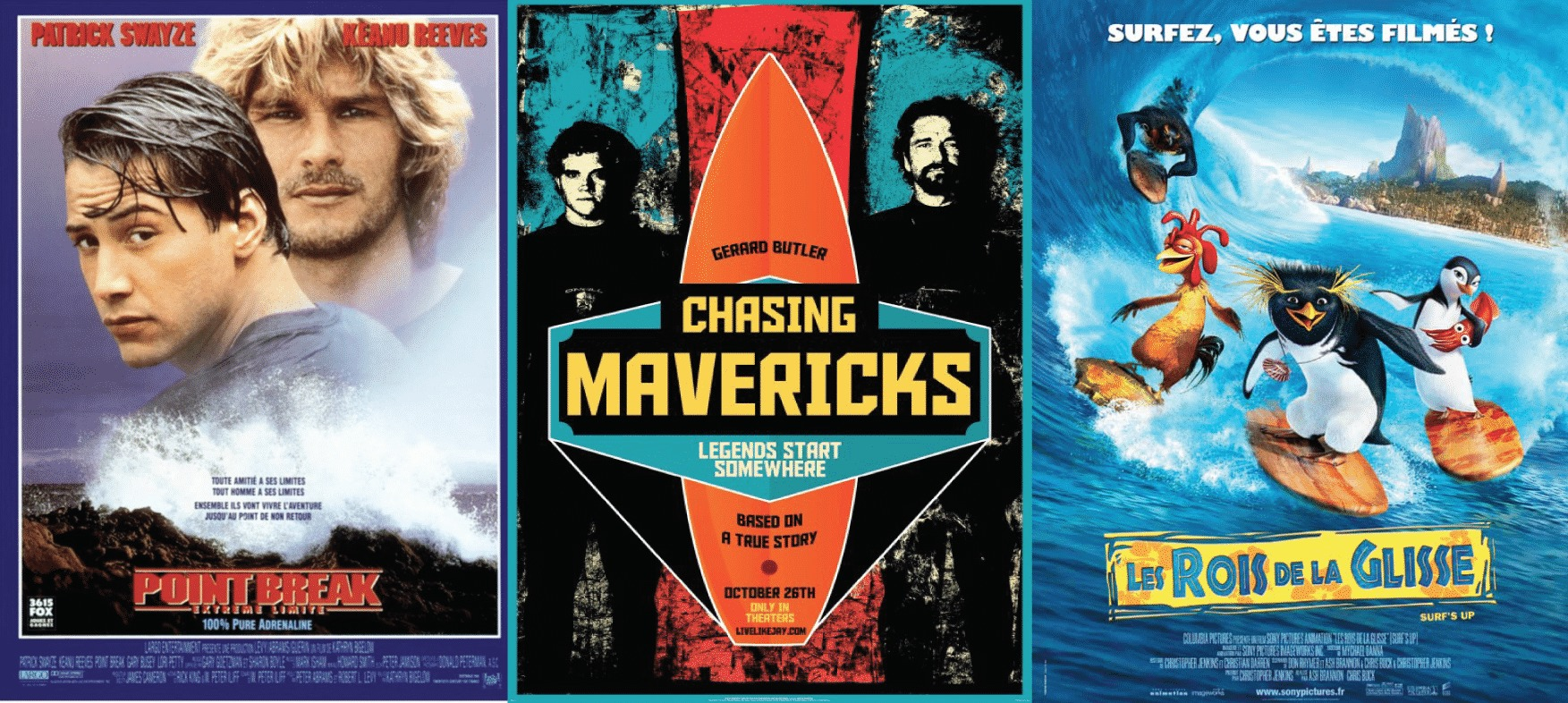 Top 5 des films de Surf