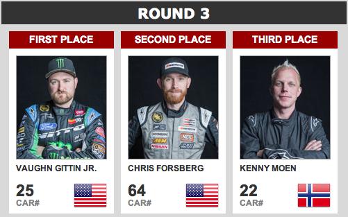 Formula Drift Miami 2014 Results