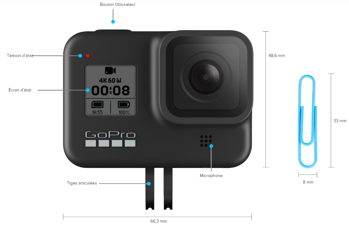 GoPro HERO 8 : le test complet dimensions